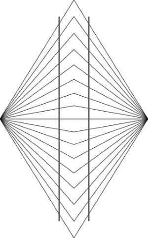 Iluzia Wundt