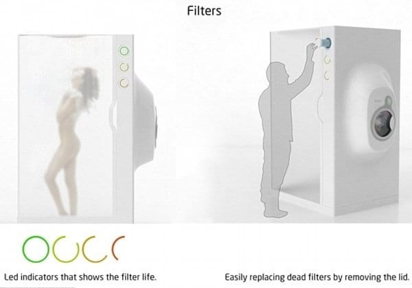 Wash-it filtre