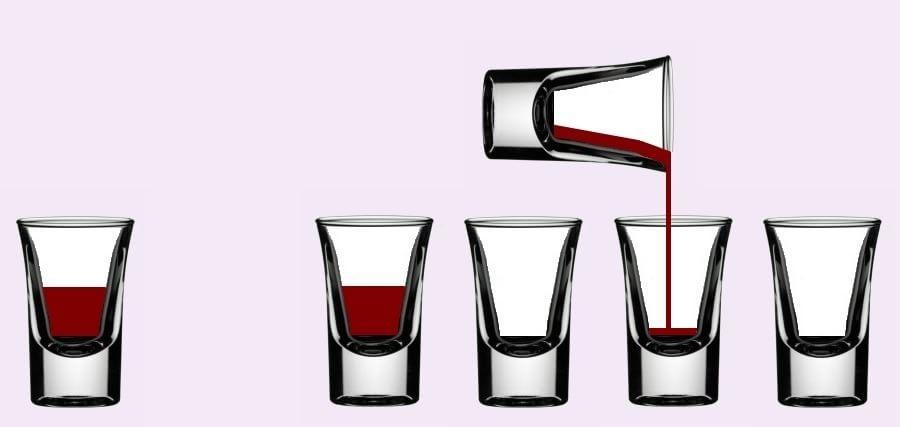 Soluția la problema paharelor