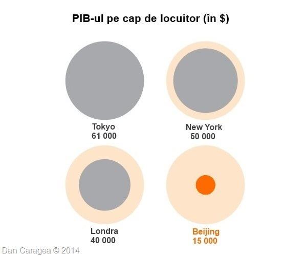 Beijing PIB