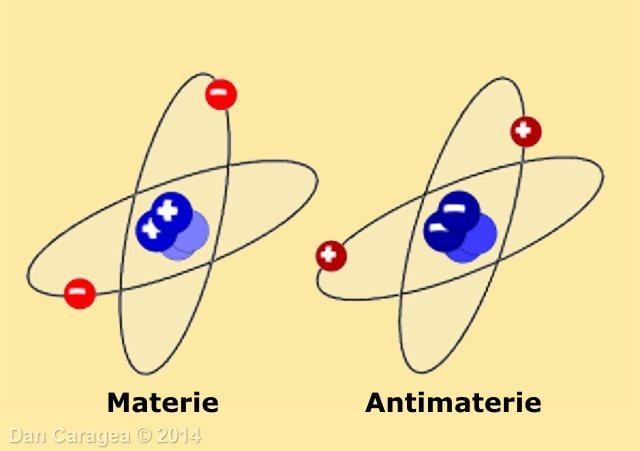 Cele mai scumpe substanțe - Antimaterie