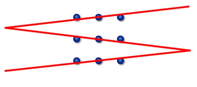 9 puncte și 3 linii