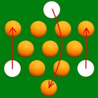 10 mingi aranjate în triunghi-rezolvare